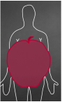 Wellness - Apple Shaped Women